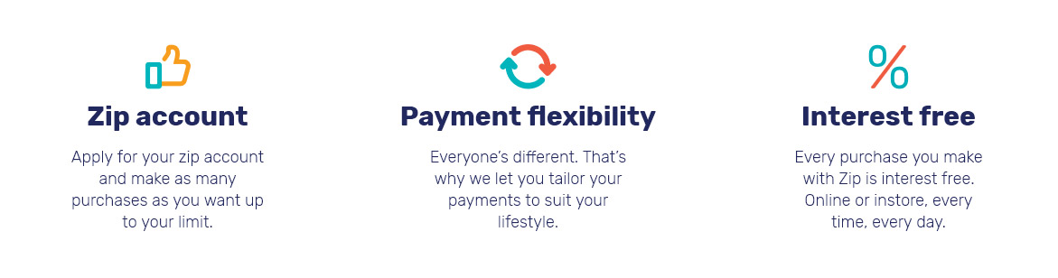 ZipPay - Buy Now, Pay Later Solution